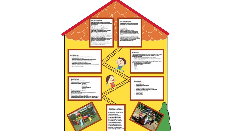 Постер за презентацију школе